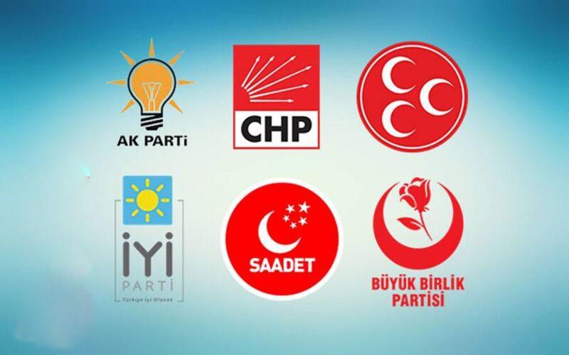 gaziemir siyasi partiler